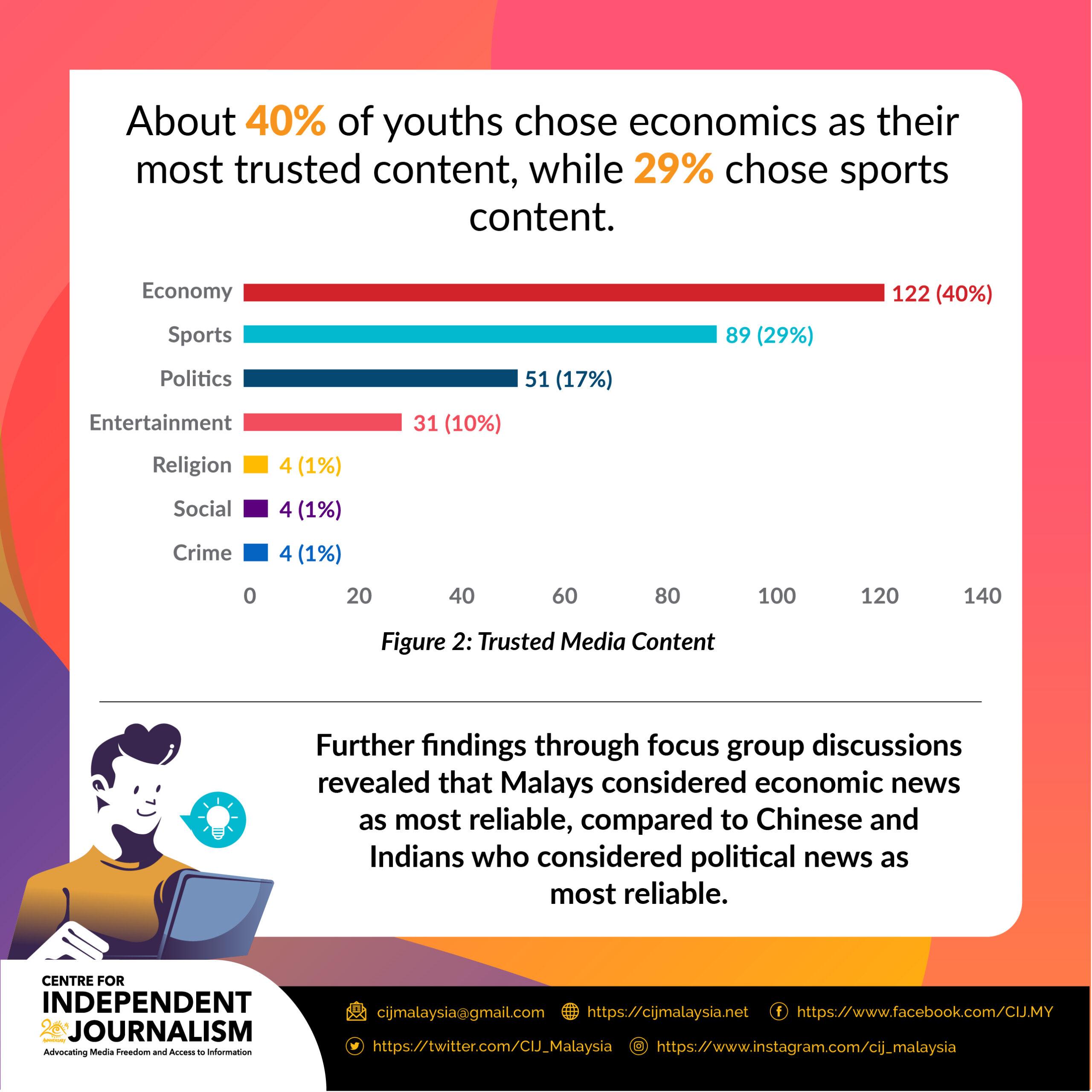 FINAL-IG-FB-Infographic-IEA YOUTH-03