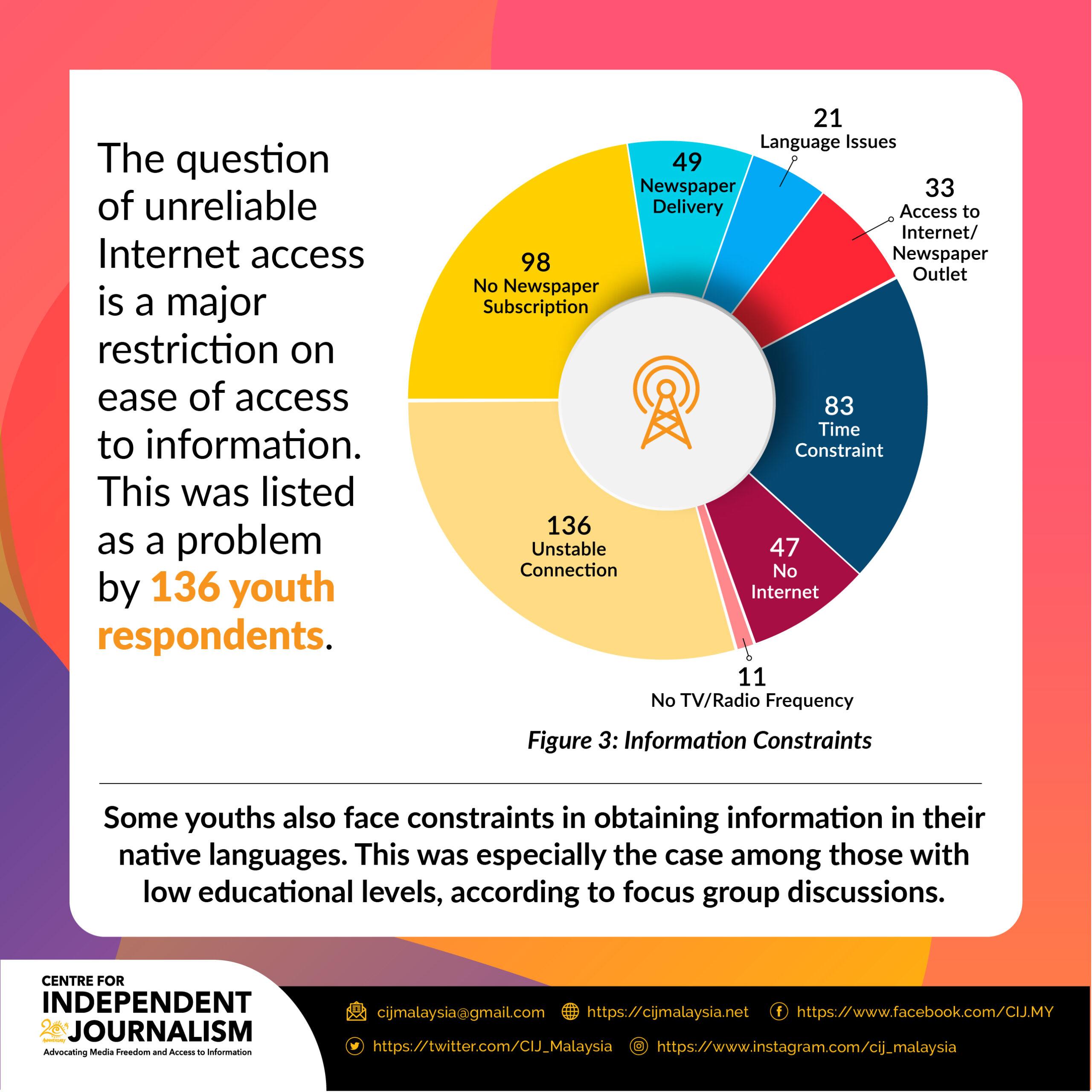 FINAL-IG-FB-Infographic-IEA YOUTH-04