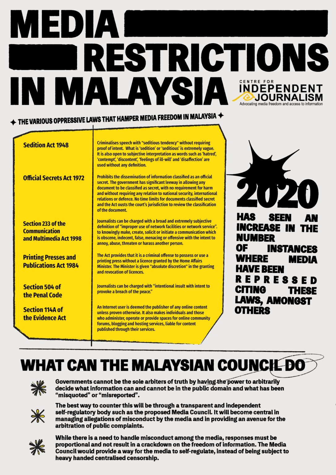 Infographic 3-page-001