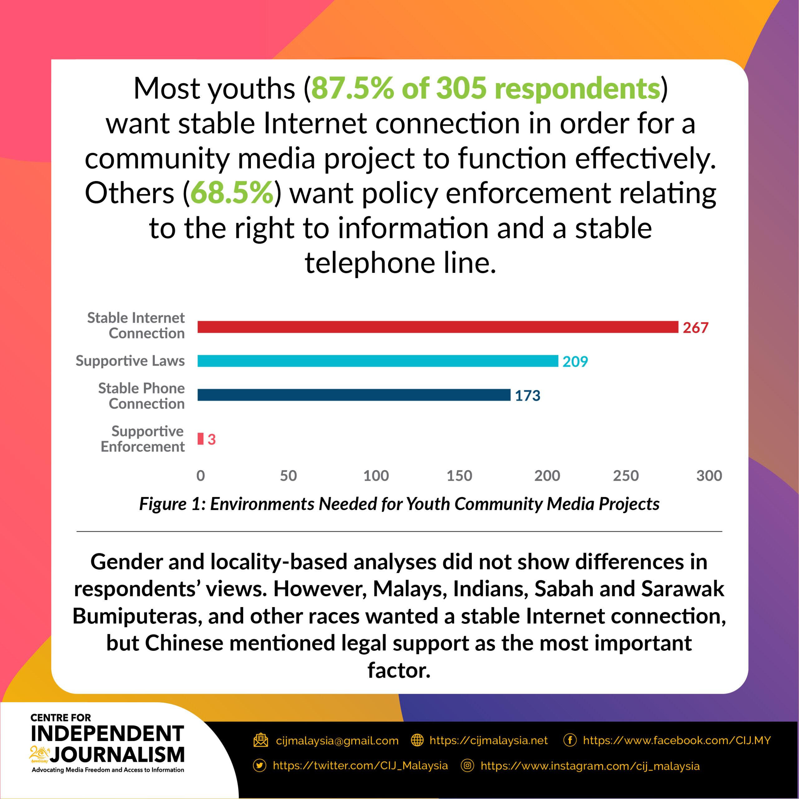 FINAL-IG-FB-Infographic-IEA YOUTH-18